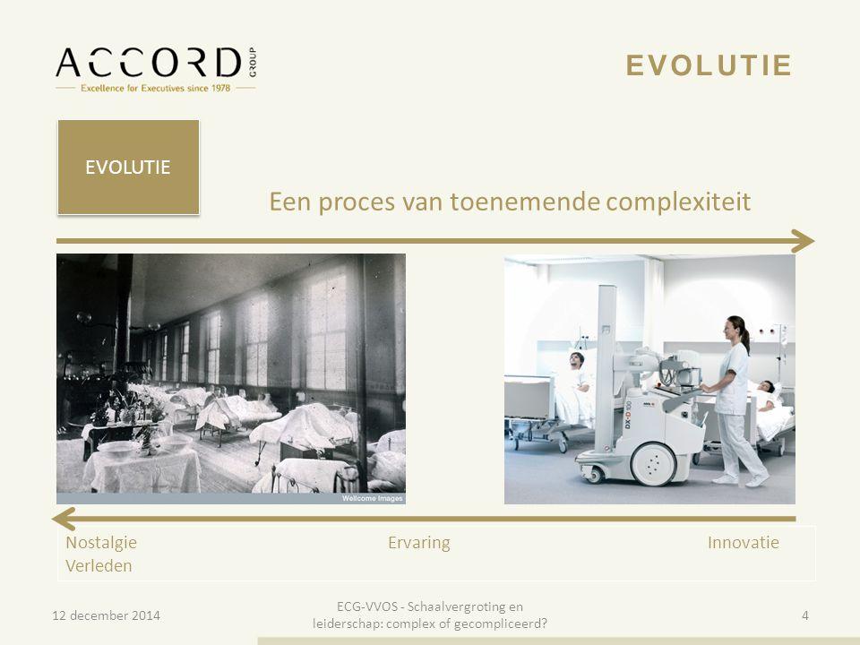 10/01/20154 4 NostalgieErvaring Innovatie Verleden Een proces van toenemende complexiteit EVOLUTIE 12 december 2014 ECG-VVOS - Schaalvergroting en lei