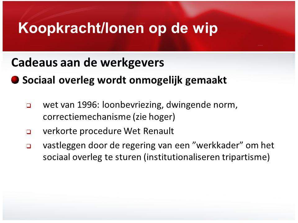 Koopkracht/lonen op de wip Cadeaus aan de werkgevers Sociaal overleg wordt onmogelijk gemaakt  wet van 1996: loonbevriezing, dwingende norm, correcti