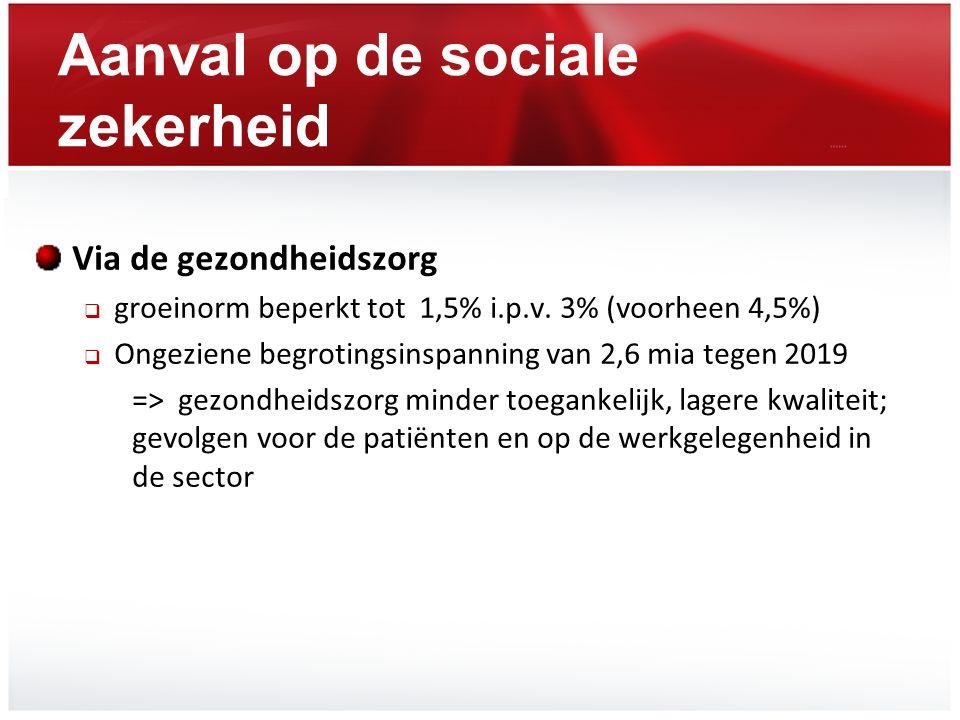 Aanval op de sociale zekerheid Via de gezondheidszorg  groeinorm beperkt tot 1,5% i.p.v. 3% (voorheen 4,5%)  Ongeziene begrotingsinspanning van 2,6
