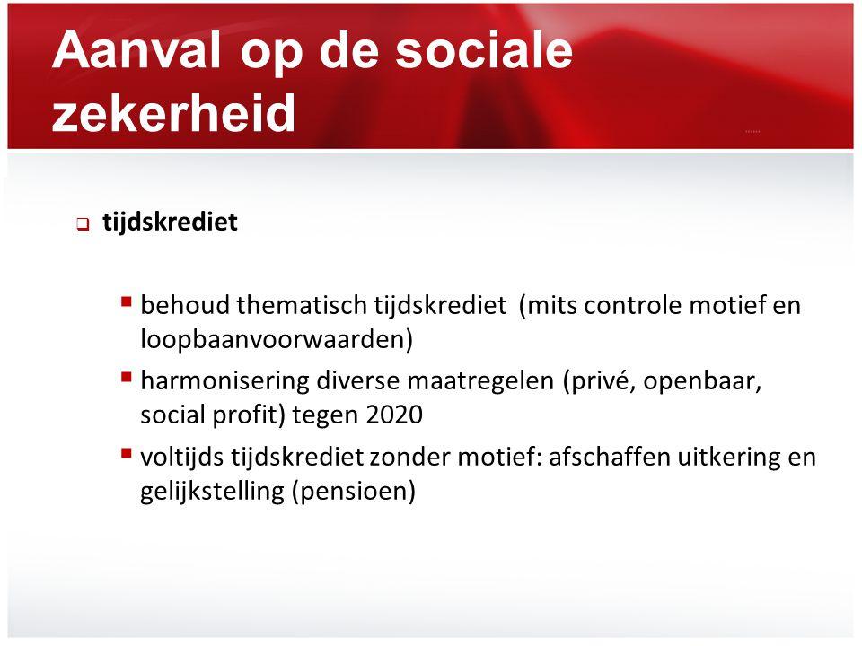 Aanval op de sociale zekerheid  tijdskrediet  behoud thematisch tijdskrediet (mits controle motief en loopbaanvoorwaarden)  harmonisering diverse m