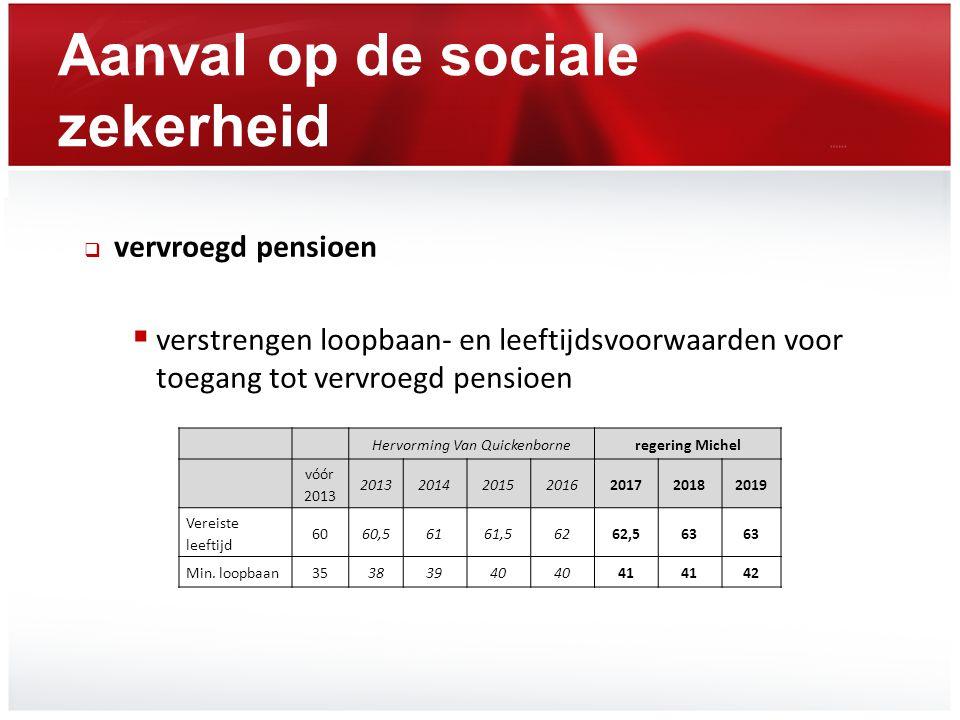 Aanval op de sociale zekerheid  vervroegd pensioen  verstrengen loopbaan- en leeftijdsvoorwaarden voor toegang tot vervroegd pensioen Hervorming Van