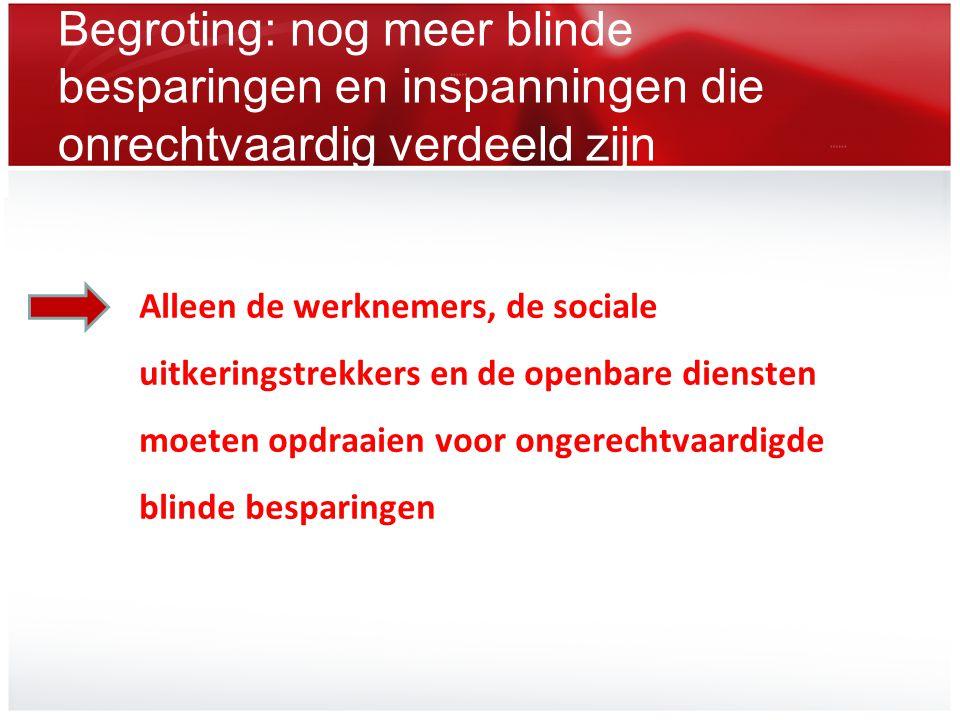 Een fiscaliteit in het voordeel van de rijksten Strijd tegen fraude  duidelijke wil om te strijden tegen fiscale fraude, MAAR terug naar af m.b.t.
