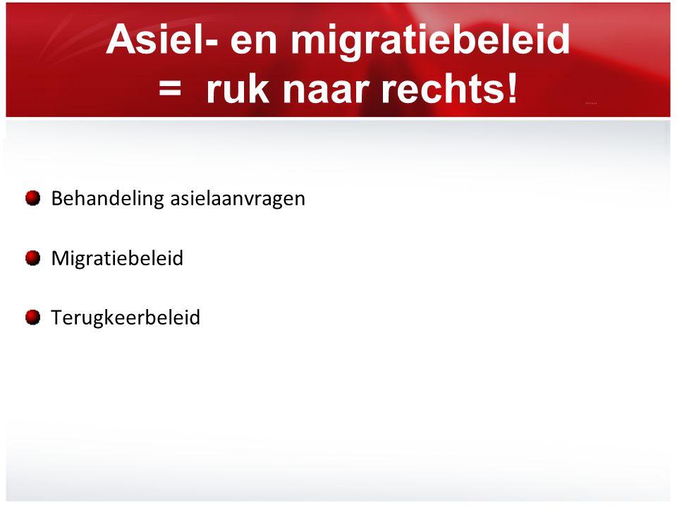Asiel- en migratiebeleid = ruk naar rechts! Behandeling asielaanvragen Migratiebeleid Terugkeerbeleid