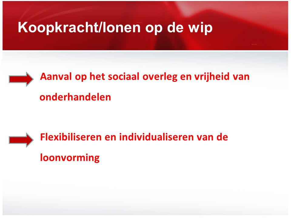 Koopkracht/lonen op de wip Aanval op het sociaal overleg en vrijheid van onderhandelen Flexibiliseren en individualiseren van de loonvorming