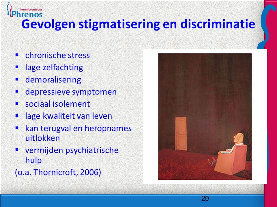 20 Gevolgen stigmatisering en discriminatie  chronische stress  lage zelfachting  demoralisering  depressieve symptomen  sociaal isolement  lage kwaliteit van leven  kan terugval en heropnames uitlokken  vermijden psychiatrische hulp (o.a.