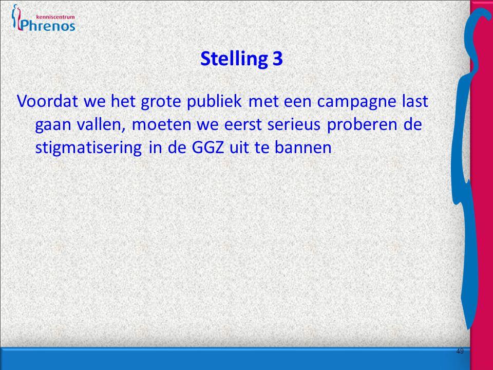 49 Stelling 3 Voordat we het grote publiek met een campagne last gaan vallen, moeten we eerst serieus proberen de stigmatisering in de GGZ uit te bannen