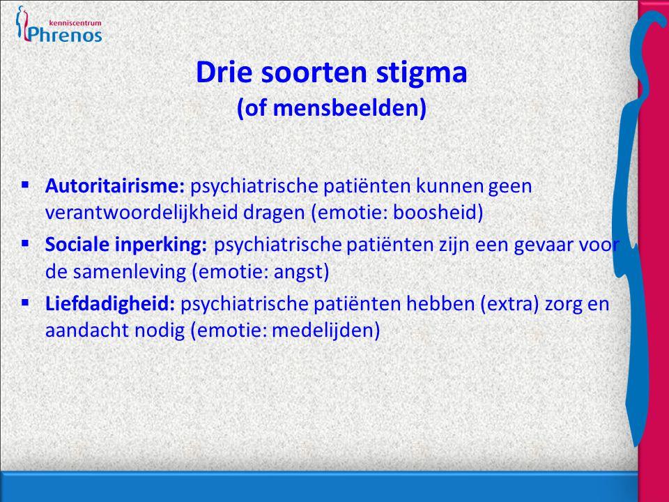 Drie soorten stigma (of mensbeelden)  Autoritairisme: psychiatrische patiënten kunnen geen verantwoordelijkheid dragen (emotie: boosheid)  Sociale inperking: psychiatrische patiënten zijn een gevaar voor de samenleving (emotie: angst)  Liefdadigheid: psychiatrische patiënten hebben (extra) zorg en aandacht nodig (emotie: medelijden)