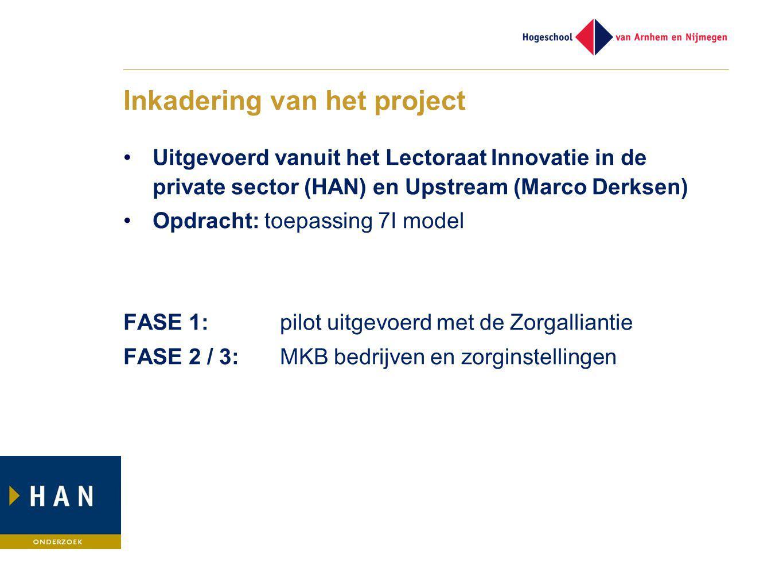 Inkadering van het project Uitgevoerd vanuit het Lectoraat Innovatie in de private sector (HAN) en Upstream (Marco Derksen) Opdracht: toepassing 7I mo