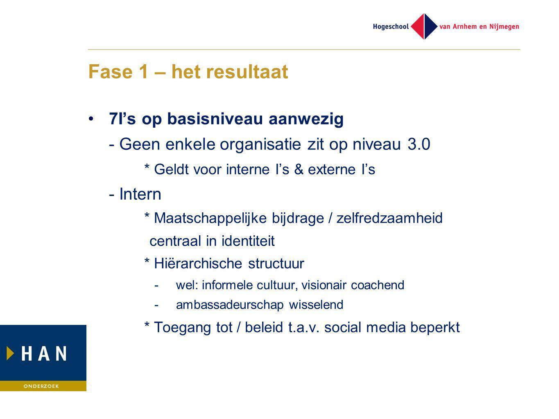 Fase 1 – het resultaat 7I's op basisniveau aanwezig - Geen enkele organisatie zit op niveau 3.0 * Geldt voor interne I's & externe I's - Intern * Maat