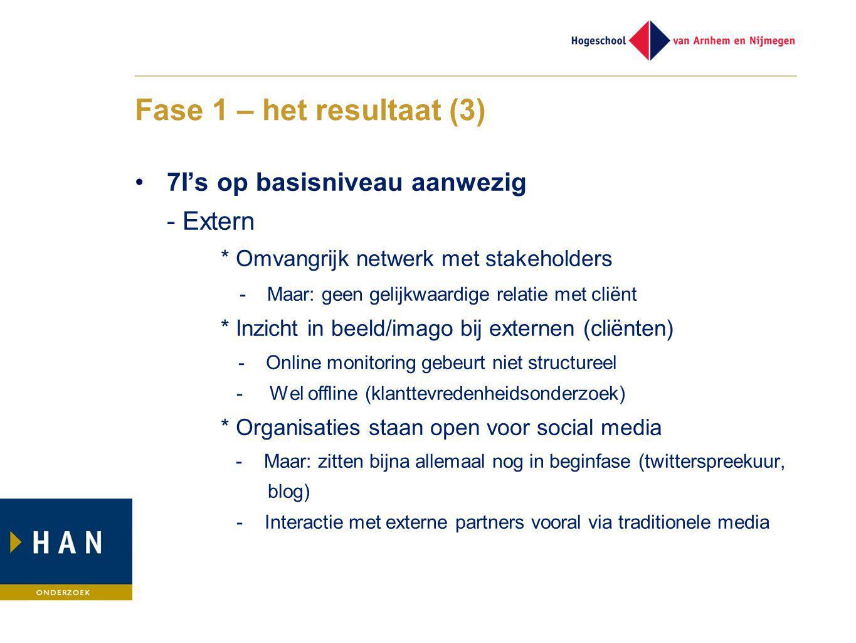 Fase 1 – het resultaat (3) 7I's op basisniveau aanwezig - Extern * Omvangrijk netwerk met stakeholders - Maar: geen gelijkwaardige relatie met cliënt