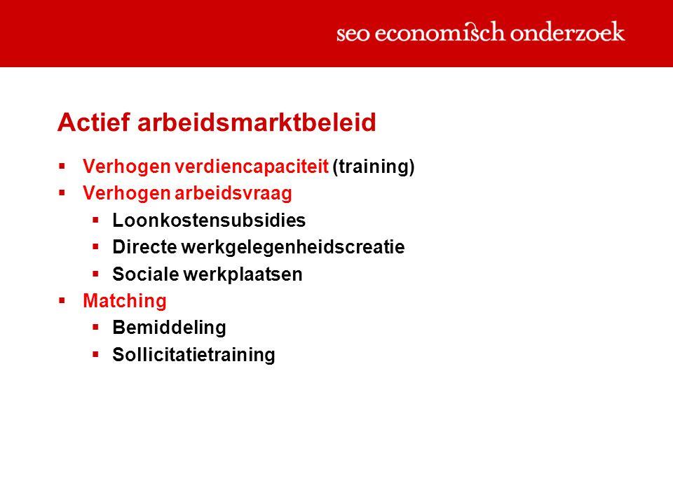 Actief arbeidsmarktbeleid  Verhogen verdiencapaciteit (training)  Verhogen arbeidsvraag  Loonkostensubsidies  Directe werkgelegenheidscreatie  Sociale werkplaatsen  Matching  Bemiddeling  Sollicitatietraining