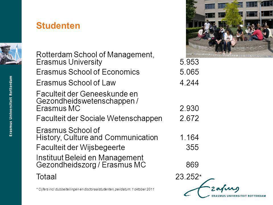 Rotterdam School of Management, Erasmus University 5.953 Erasmus School of Economics 5.065 Erasmus School of Law 4.244 Faculteit der Geneeskunde en Ge