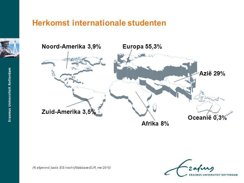 (% afgerond, basis: EIS inschrijfdatabase EUR, mei 2010) Europa 55,3% Azië 29% Oceanië 0,3% Noord-Amerika 3,9% Afrika 8% Zuid-Amerika 3,5% Herkomst internationale studenten