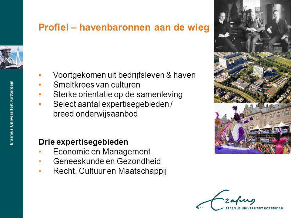Voortgekomen uit bedrijfsleven & haven Smeltkroes van culturen Sterke oriëntatie op de samenleving Select aantal expertisegebieden / breed onderwijsaa