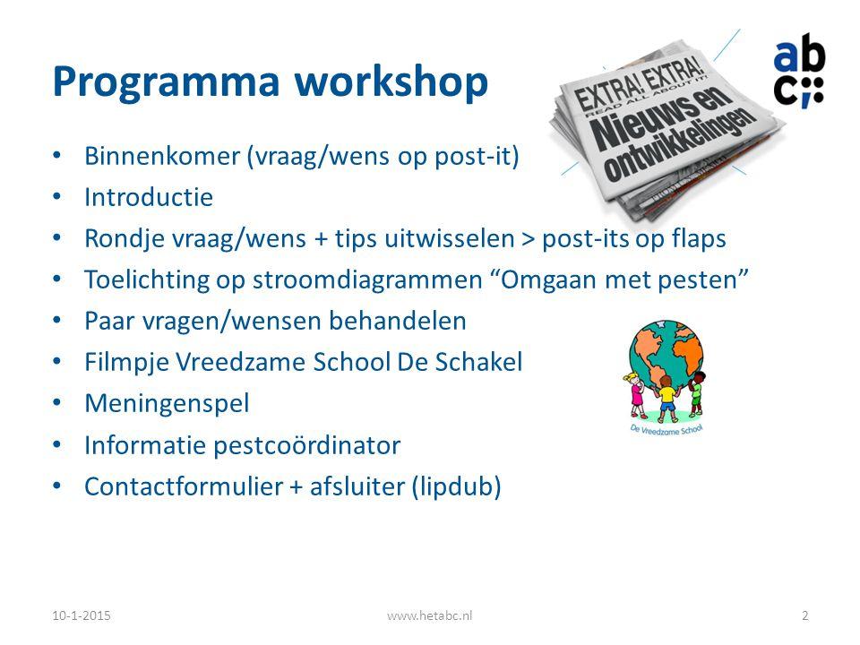 Programma workshop Binnenkomer (vraag/wens op post-it) Introductie Rondje vraag/wens + tips uitwisselen > post-its op flaps Toelichting op stroomdiagr