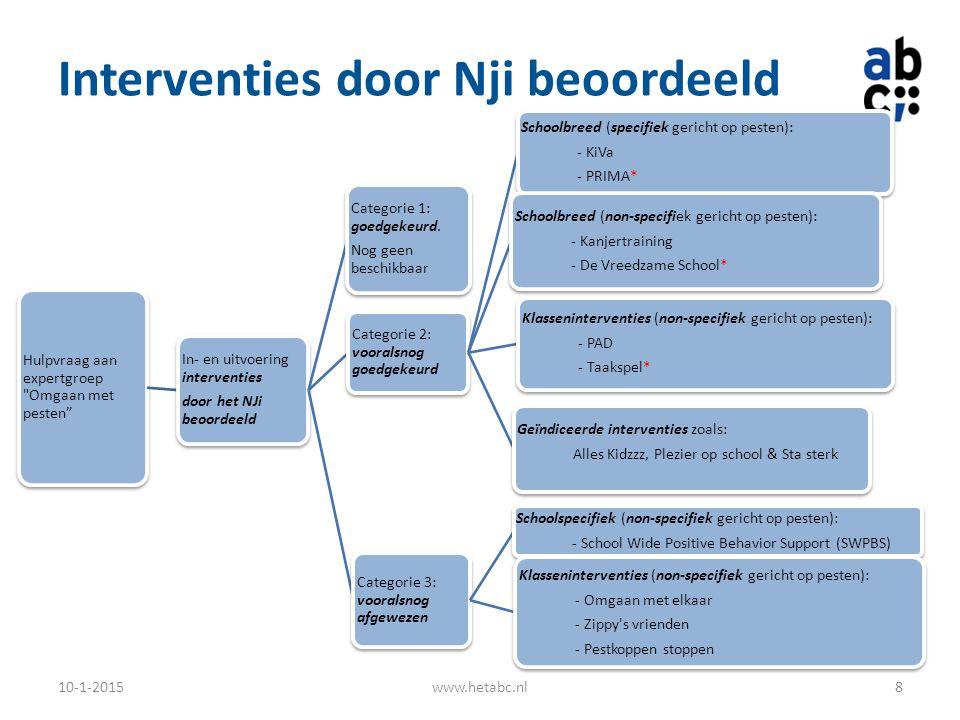Interventies door Nji beoordeeld 10-1-2015www.hetabc.nl8 Hulpvraag aan expertgroep