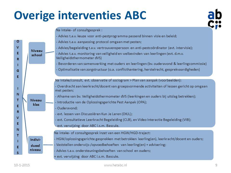 Overige interventies ABC 10-1-2015www.hetabc.nl9 OVERIGEINTERVENTIESOVERIGEINTERVENTIES Niveau school Na intake- of consultgesprek : - Advies t.a.v. k