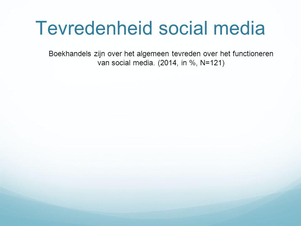 Tevredenheid social media Boekhandels zijn over het algemeen tevreden over het functioneren van social media. (2014, in %, N=121)
