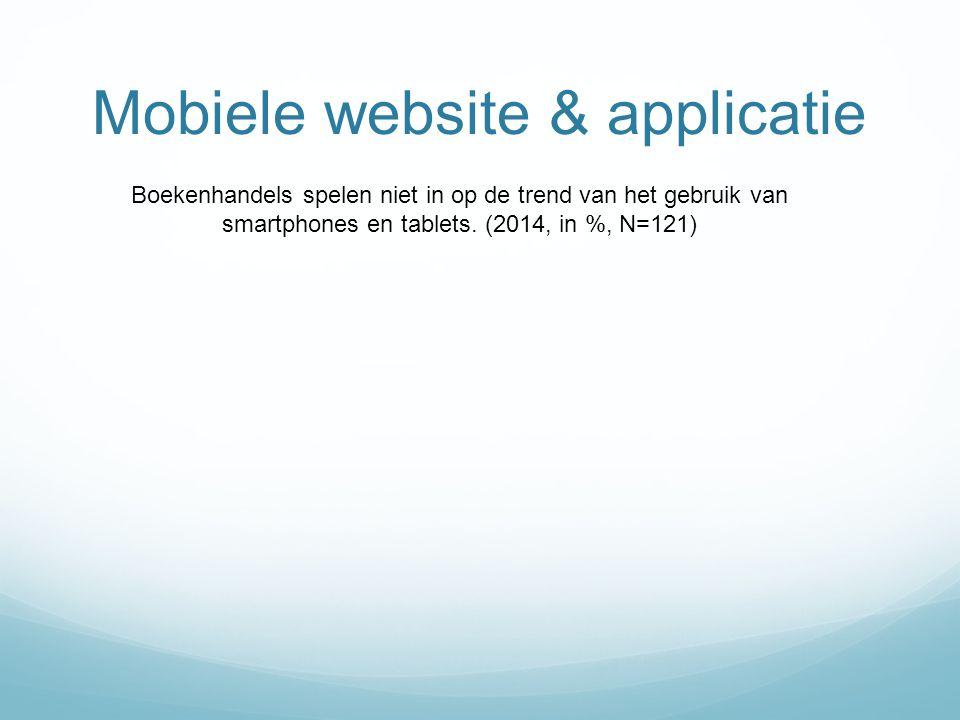 Mobiele website & applicatie Boekenhandels spelen niet in op de trend van het gebruik van smartphones en tablets. (2014, in %, N=121)