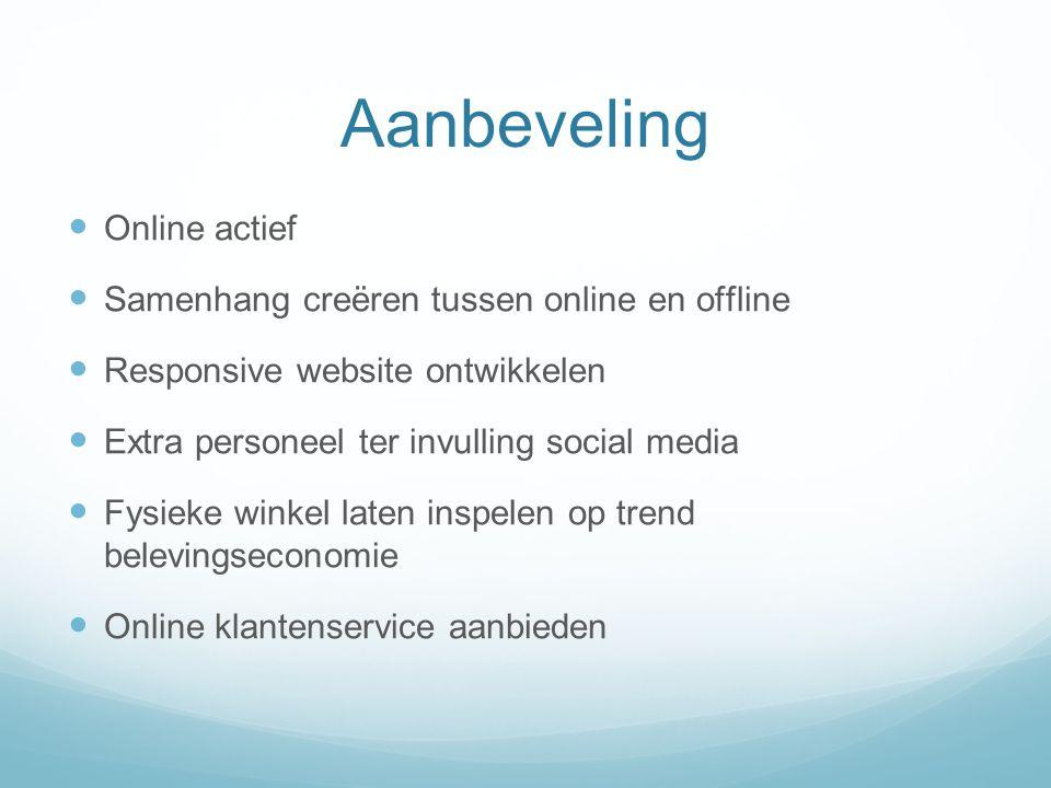 Aanbeveling Online actief Samenhang creëren tussen online en offline Responsive website ontwikkelen Extra personeel ter invulling social media Fysieke