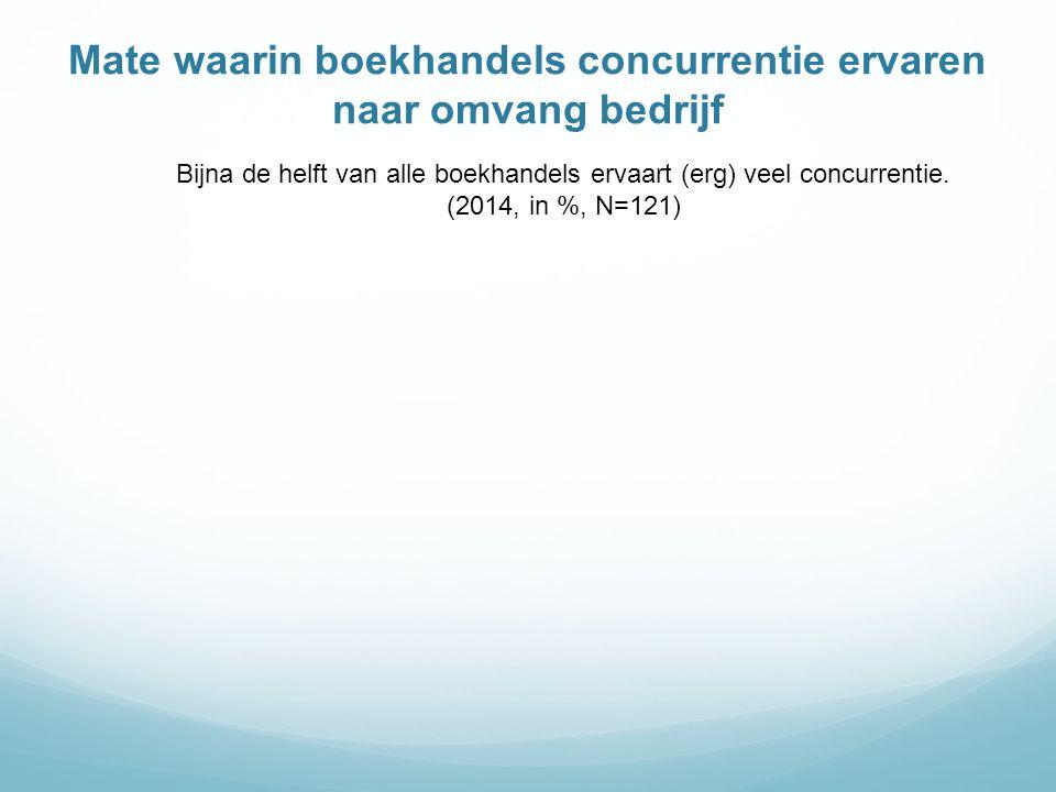 Concurrentiestrategie boekhandels naar omvang bedrijf Beste service staat hoog in het vaandel bij alle boekhandels.
