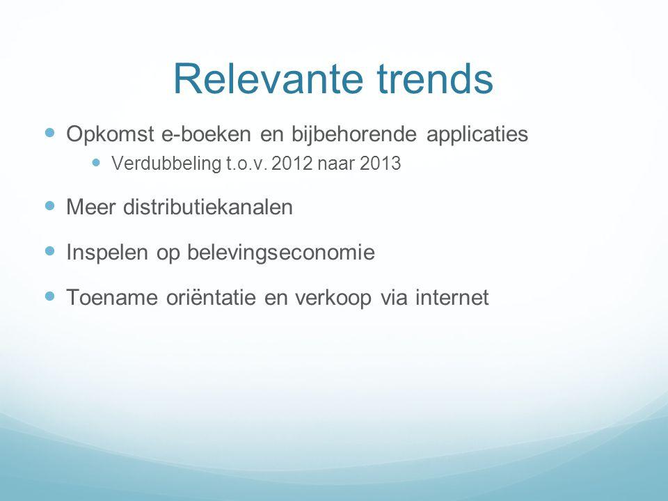 Relevante trends Opkomst e-boeken en bijbehorende applicaties Verdubbeling t.o.v. 2012 naar 2013 Meer distributiekanalen Inspelen op belevingseconomie