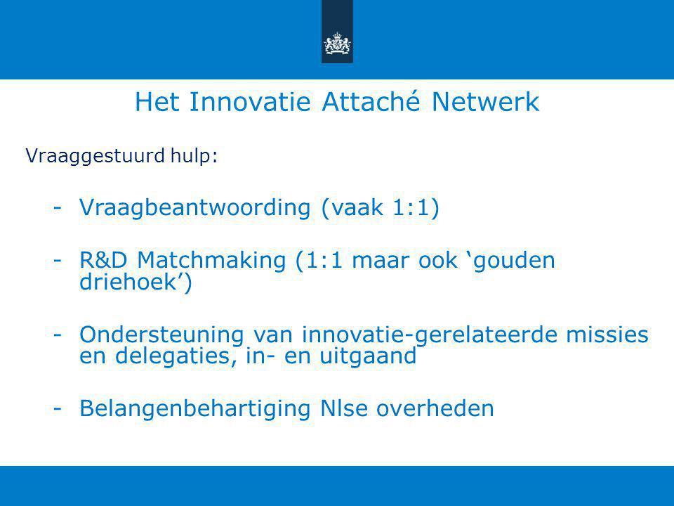 Het Innovatie Attaché Netwerk Vraaggestuurd hulp: -Vraagbeantwoording (vaak 1:1) -R&D Matchmaking (1:1 maar ook 'gouden driehoek') -Ondersteuning van