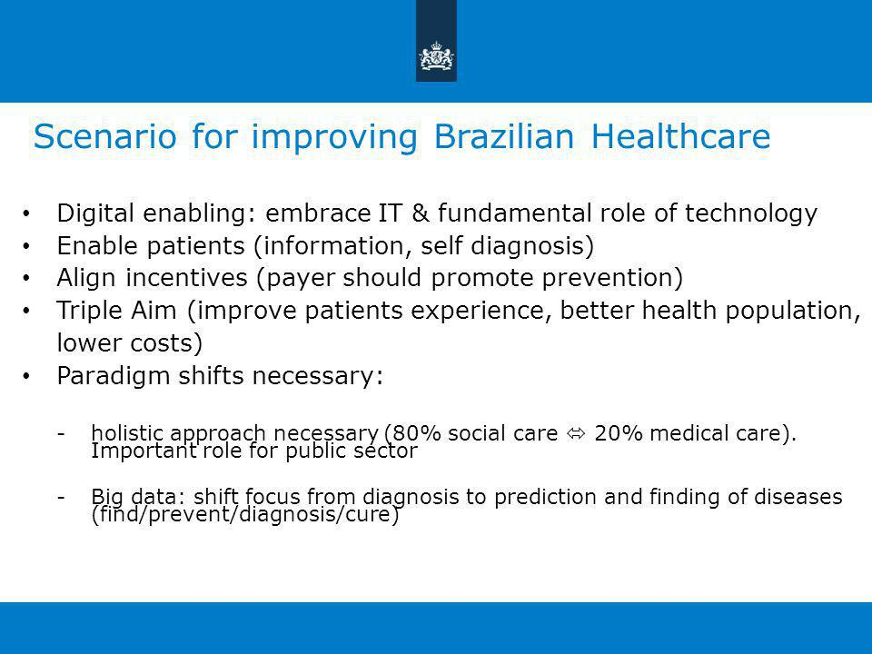 Digital enabling: embrace IT & fundamental role of technology Enable patients (information, self diagnosis) Align incentives (payer should promote prevention) Triple Aim (improve patients experience, better health population, lower costs) Paradigm shifts necessary: -holistic approach necessary (80% social care  20% medical care).