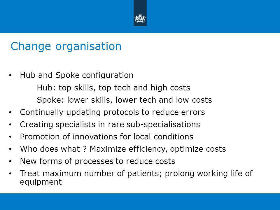 Change organisation Hub and Spoke configuration Hub: top skills, top tech and high costs Spoke: lower skills, lower tech and low costs Continually upd