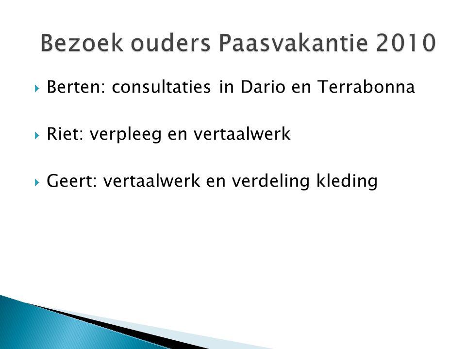  Berten: consultaties in Dario en Terrabonna  Riet: verpleeg en vertaalwerk  Geert: vertaalwerk en verdeling kleding