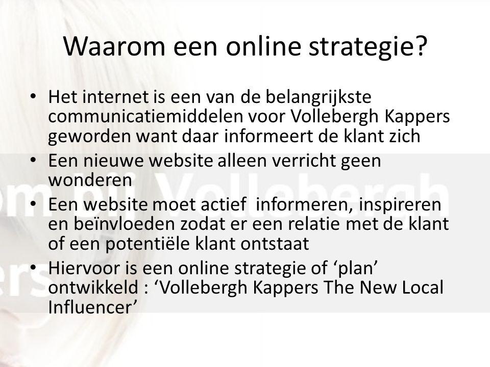 Waarom een online strategie.