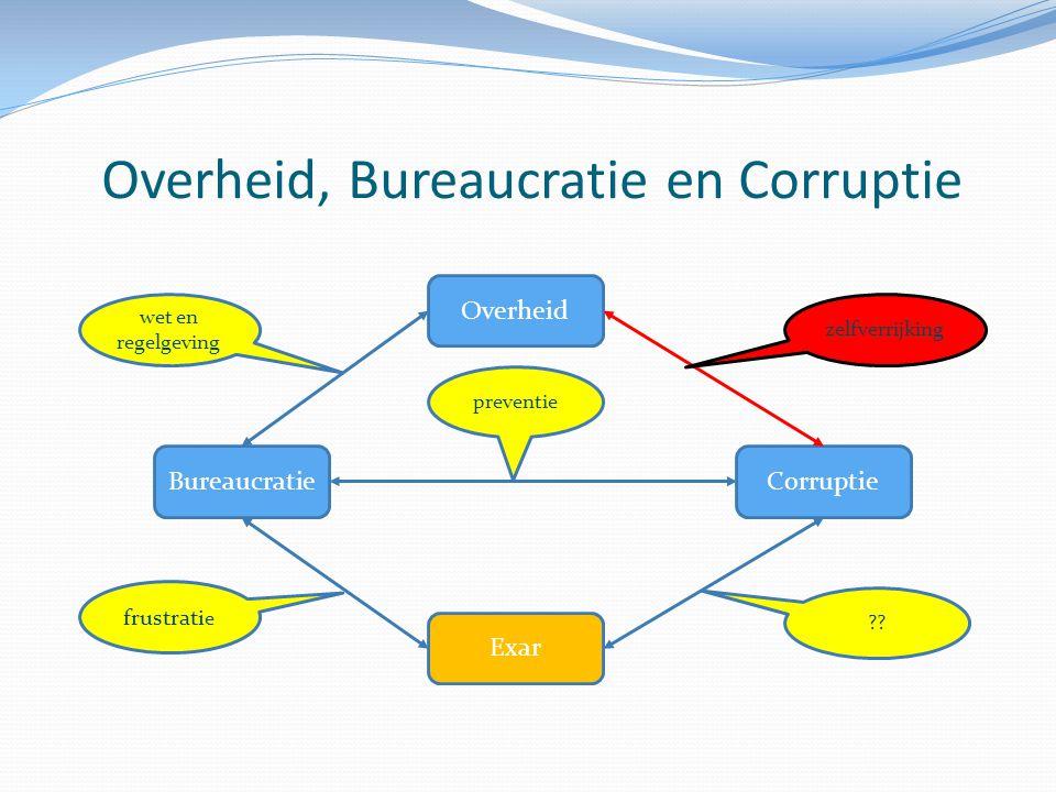 Overheid, Bureaucratie en Corruptie Overheid BureaucratieCorruptie Exar zelfverrijking wet en regelgeving frustrati e .