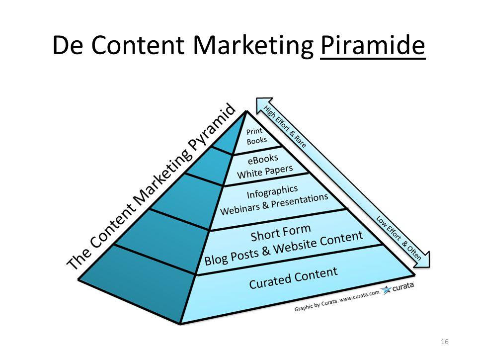 De Content Marketing Piramide 16