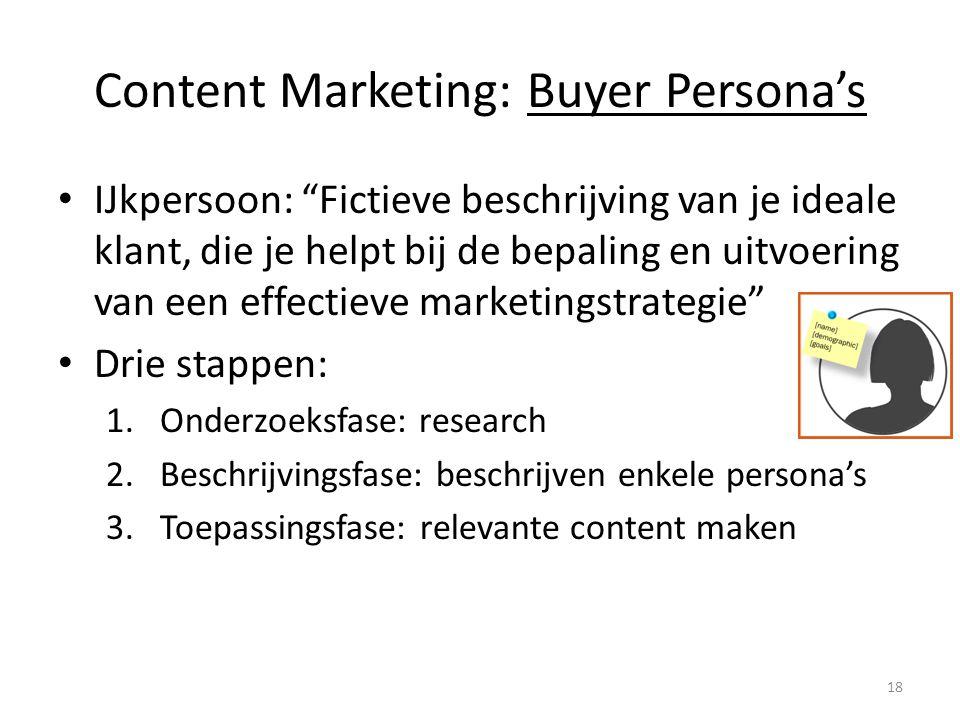 """Content Marketing: Buyer Persona's IJkpersoon: """"Fictieve beschrijving van je ideale klant, die je helpt bij de bepaling en uitvoering van een effectie"""