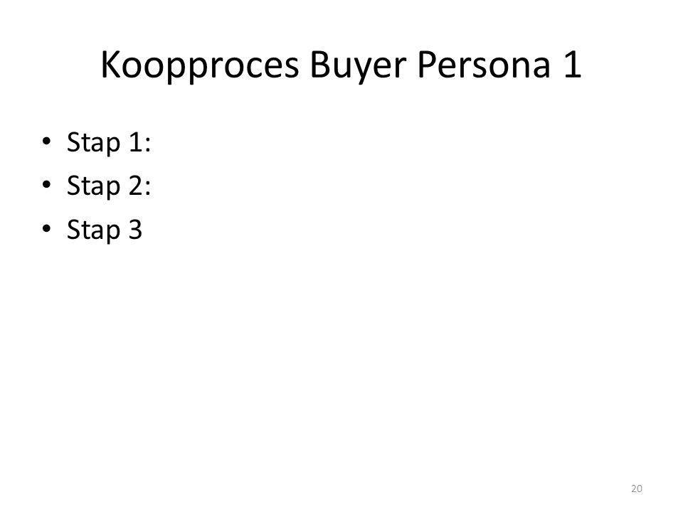 Koopproces Buyer Persona 1 Stap 1: Stap 2: Stap 3 20
