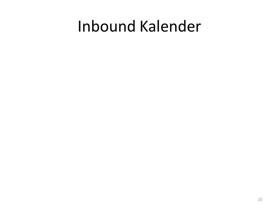 Inbound Kalender 25