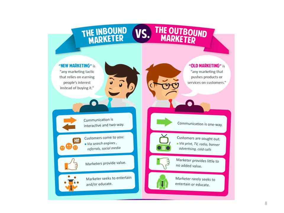 Inbound Marketing: Plan 9