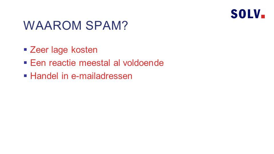 Zeer lage kosten  Een reactie meestal al voldoende  Handel in e-mailadressen WAAROM SPAM