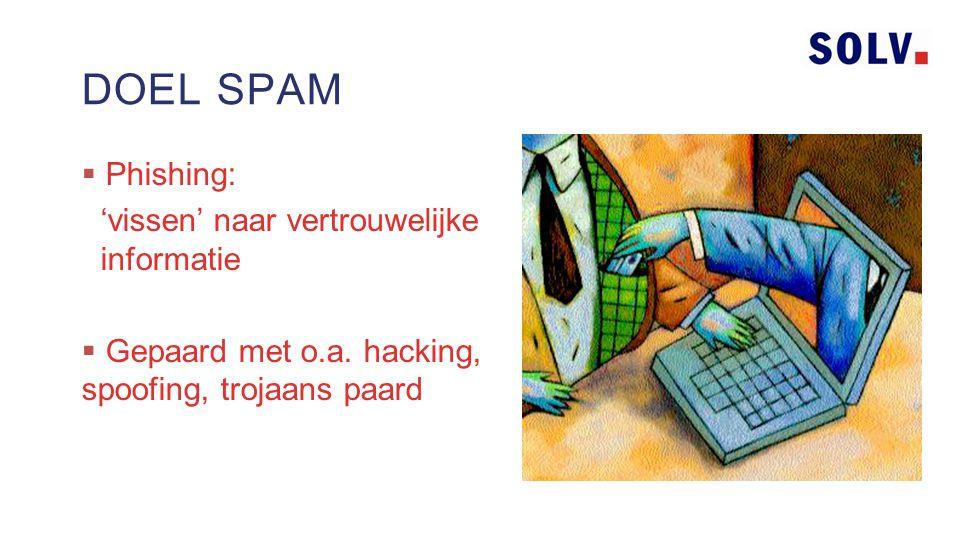  Harvesting: het afzoeken van het internet naar e-mailadressen door middel van 'bots'. DOEL SPAM