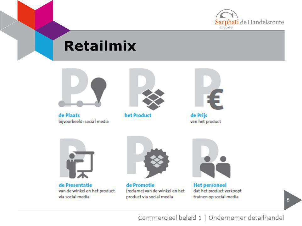 Problemen 9 Commercieel beleid 1 | Ondernemer detailhandel