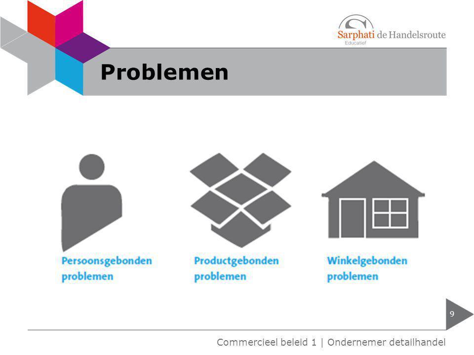 Kennis Vaardigheden Houding 10 Commercieel beleid 1 | Filiaalmanager Personeel