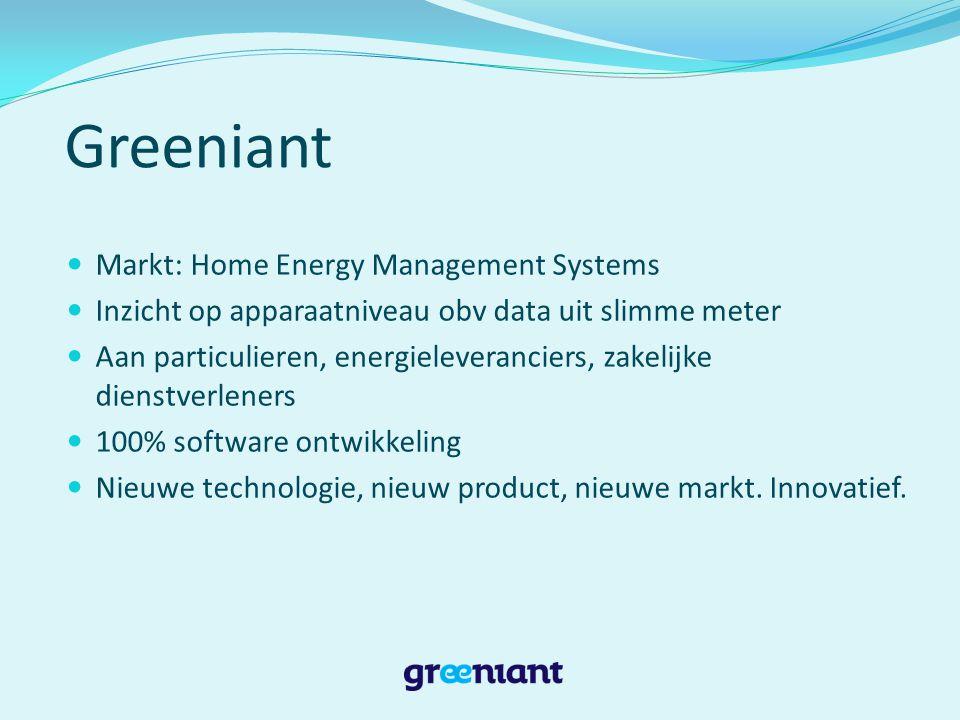 Greeniant Markt: Home Energy Management Systems Inzicht op apparaatniveau obv data uit slimme meter Aan particulieren, energieleveranciers, zakelijke dienstverleners 100% software ontwikkeling Nieuwe technologie, nieuw product, nieuwe markt.