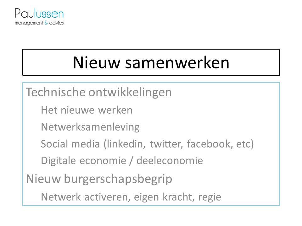 Nieuw samenwerken Technische ontwikkelingen Het nieuwe werken Netwerksamenleving Social media (linkedin, twitter, facebook, etc) Digitale economie / d