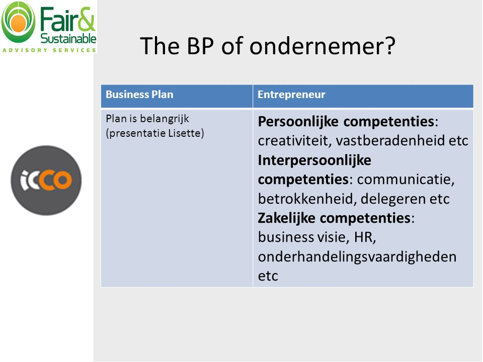 The BP of ondernemer.