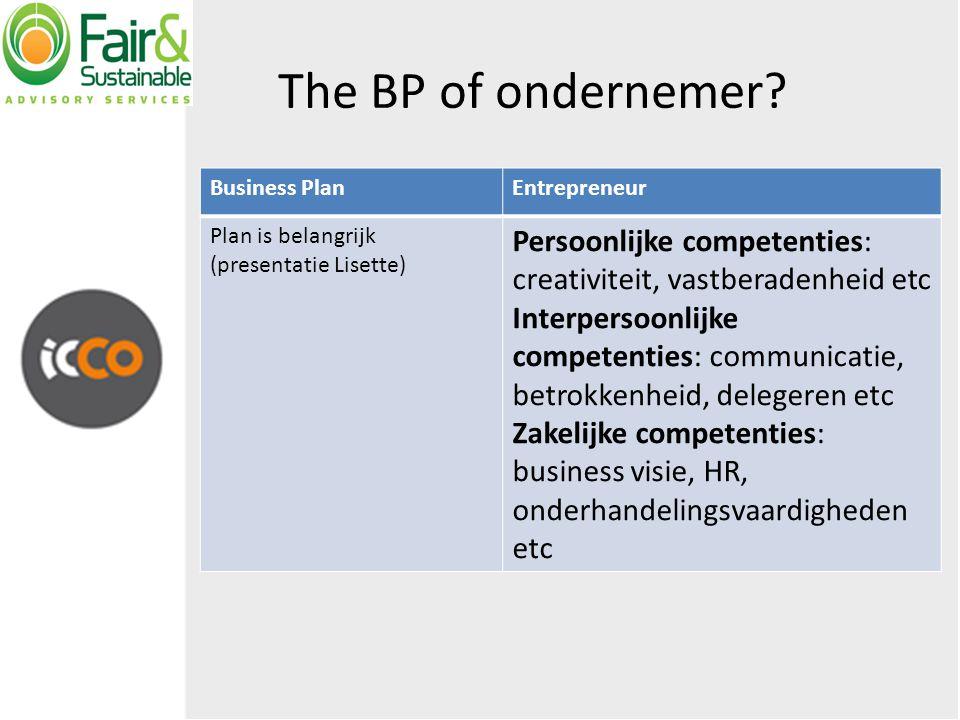 The BP of ondernemer(2) .