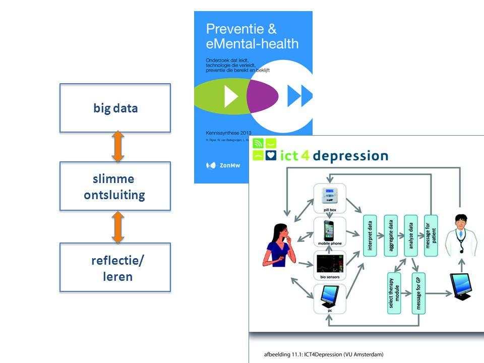 big data slimme ontsluiting reflectie/ leren