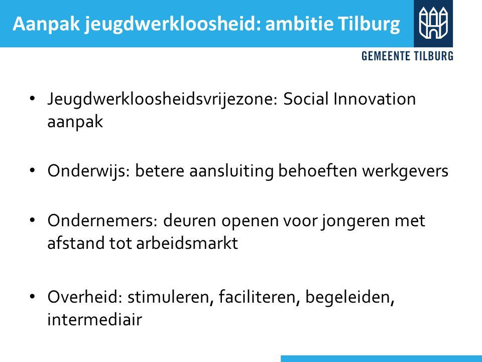 Aanpak jeugdwerkloosheid: ambitie Tilburg Jeugdwerkloosheidsvrijezone: Social Innovation aanpak Onderwijs: betere aansluiting behoeften werkgevers Ondernemers: deuren openen voor jongeren met afstand tot arbeidsmarkt Overheid: stimuleren, faciliteren, begeleiden, intermediair
