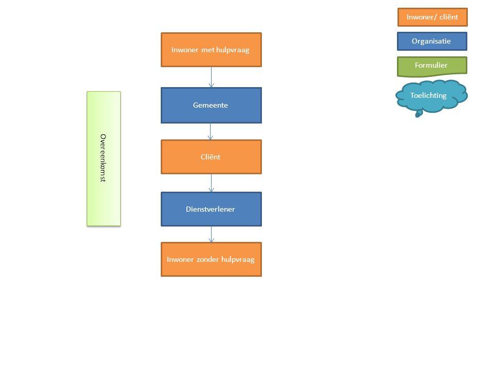 Facturatie Excelbestand opbouw - WMO303 bericht.