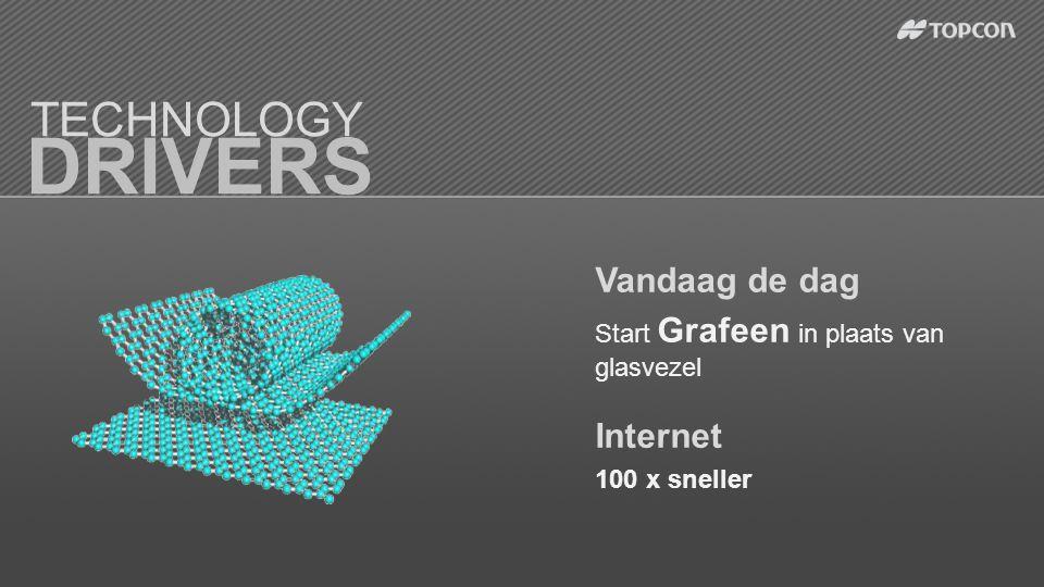 TECHNOLOGY DRIVERS Internet 100 x sneller Vandaag de dag Start Grafeen in plaats van glasvezel