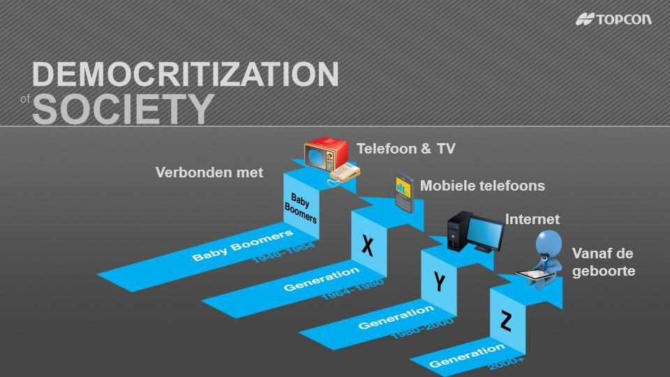 of SOCIETY DEMOCRITIZATION Verbonden met Telefoon & TV Mobiele telefoons Internet Vanaf de geboorte